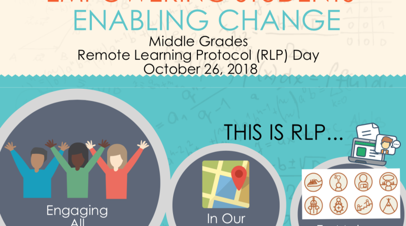 Middle Grades RLP Day, October 26, 2018