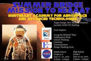 Mission to Mars Camp (2)